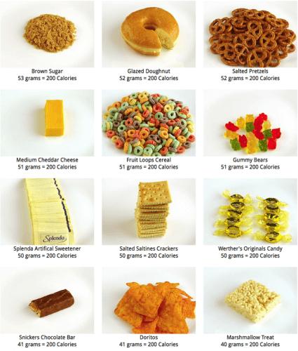 exemple de friandises a 200 calories